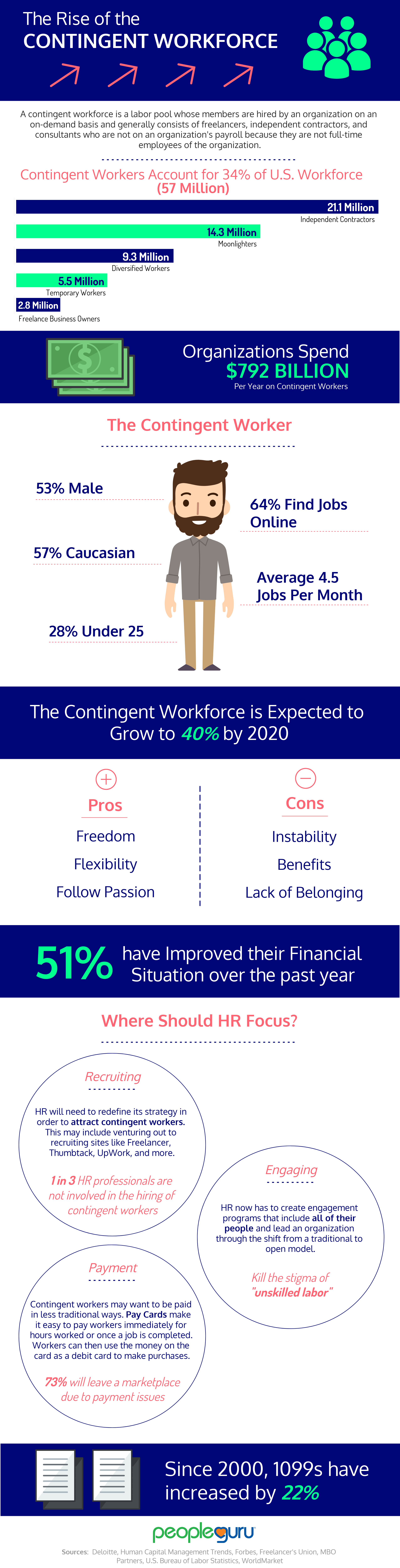 Contingent_Workforce_Pic
